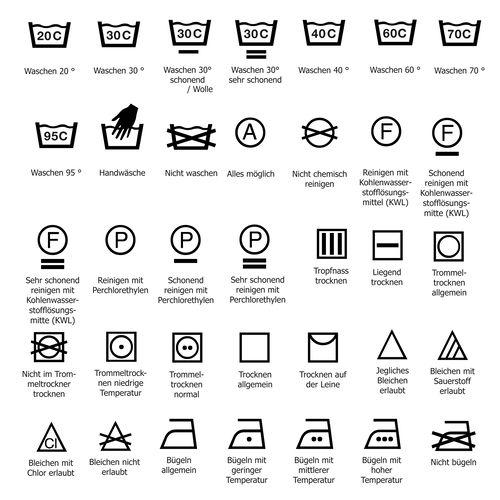 Symbole zur Textilpflege
